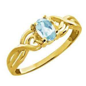 55 Ct Oval Sky Blue Topaz Gold Plated Sterling Silver Ring Jewelry