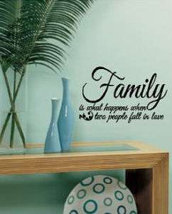 is what  Vinyl Lettering Wall art words decor home bedroom family