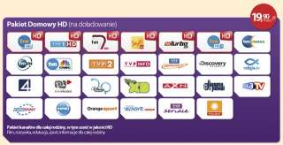 Telewizja na Karte HD i nCAM HD TNK HD 3 Monate / Miesiące Gratis