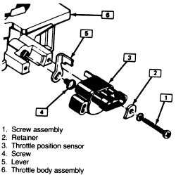 93 chevy suburban 2500 454 wiring diagram starter 93 database 93 chevy suburban 2500 454 wiring diagram starter 93 database wiring diagram schematics